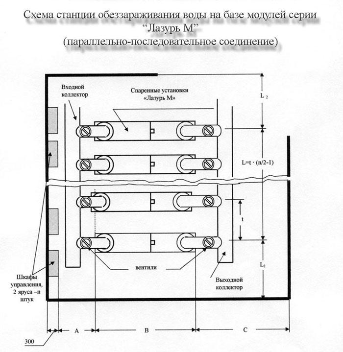 Схема станции обеззараживания